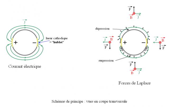 2011: le 28/10 à vers 6h00 - Un engin de grande taille - Mairé-Levescault (79)  - Page 2 706655davB6
