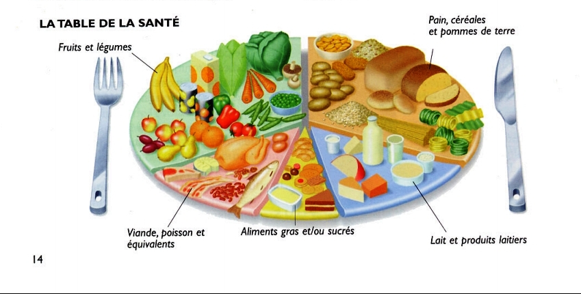 Vitamines et Minéraux 709160vitamine