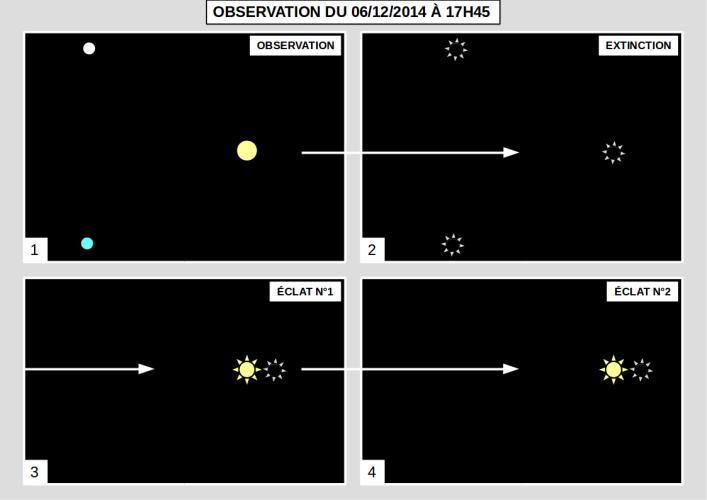 2014: le 06/12 à 17h45 - Trois feux formant un triangle qui vole. -  Ovnis à ne souhaite pas le dire - Non précisé - Page 3 711653Observationdu061220141