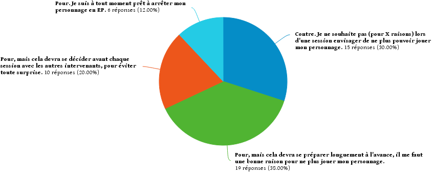 [Sujet unique] Les sondages. 714590sondage5