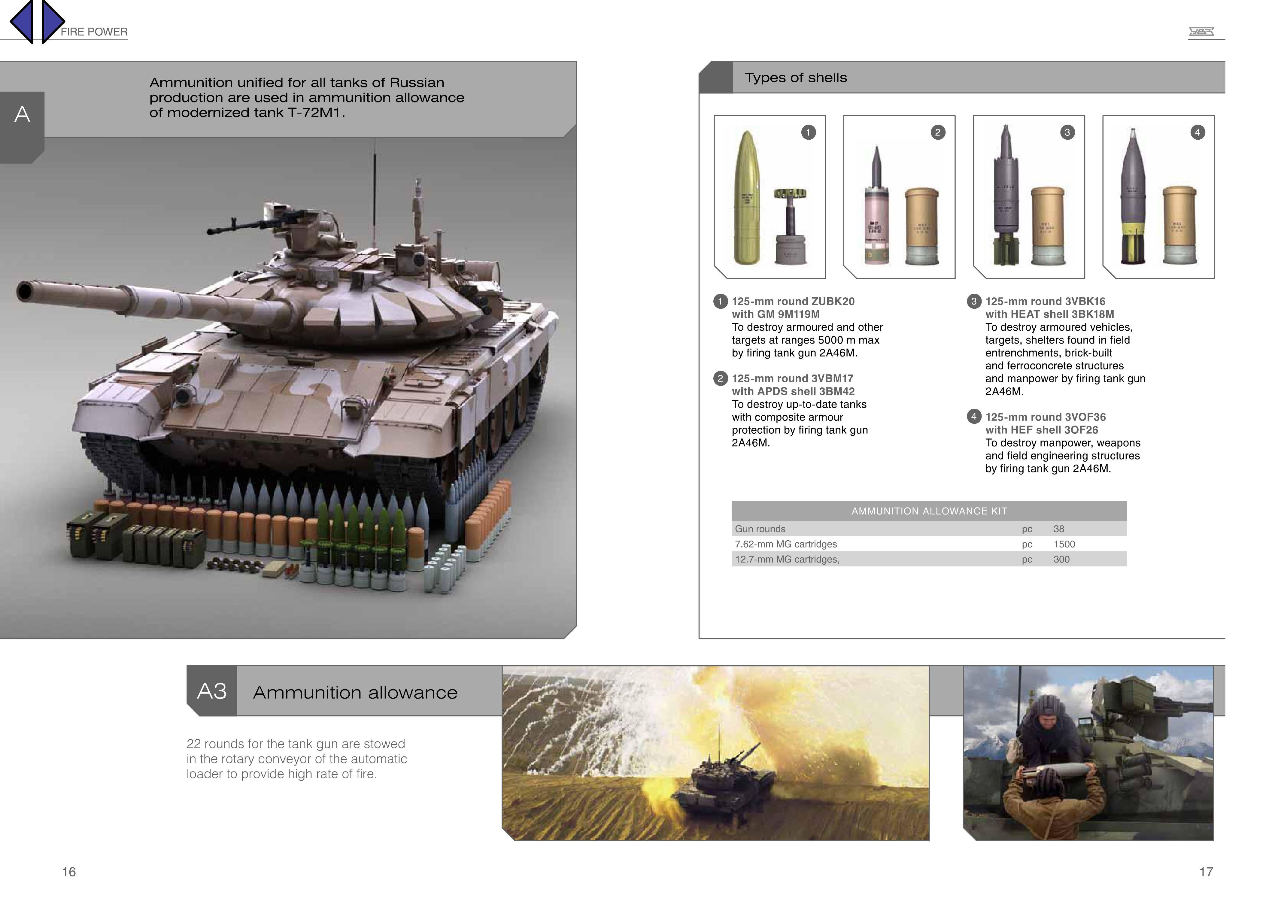 التطوير T-72M1 للجزائر يتفوق على نظيره المقدم للجيش الروسي  720757717