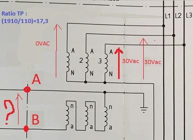 Protection électrique et transfo en open delta 72449920pb