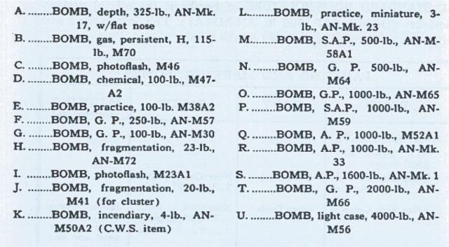 Bombes d'aviation US. 733699BombesUS02