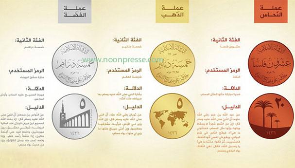 نقود «داعش» وما يعادلها بالدولار 736033flousmedium