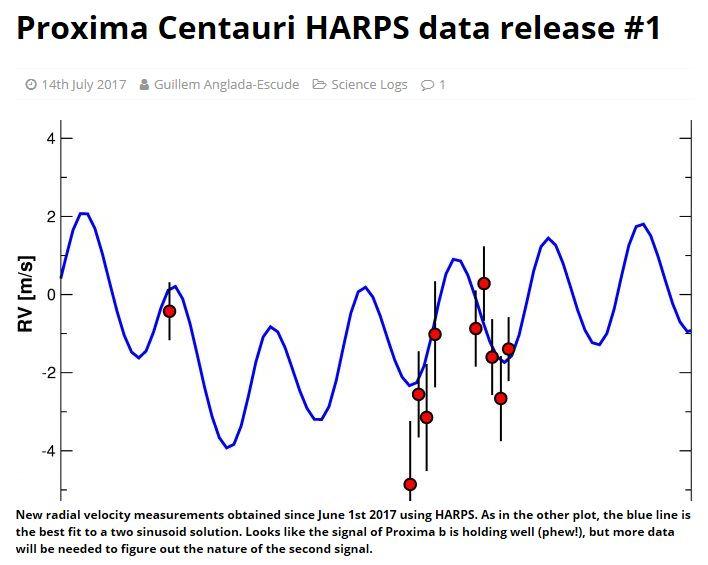 Proxima Centauri - Page 2 73903400har