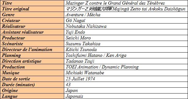 Collection des films Mazinger (2) : Mazinger Z contre le Général Dark 743887zdarkfichetechnique