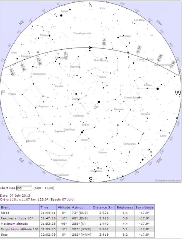Ai-je vu un satellite artificiel? La réponse dans ce sujet. 748277Polyedre5710