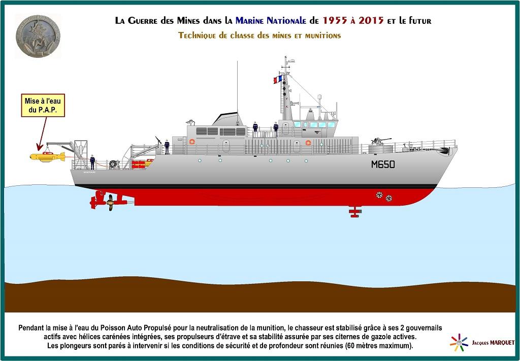 [Les différents armements de la Marine] La guerre des mines - Page 4 756779GuerredesminesPage32