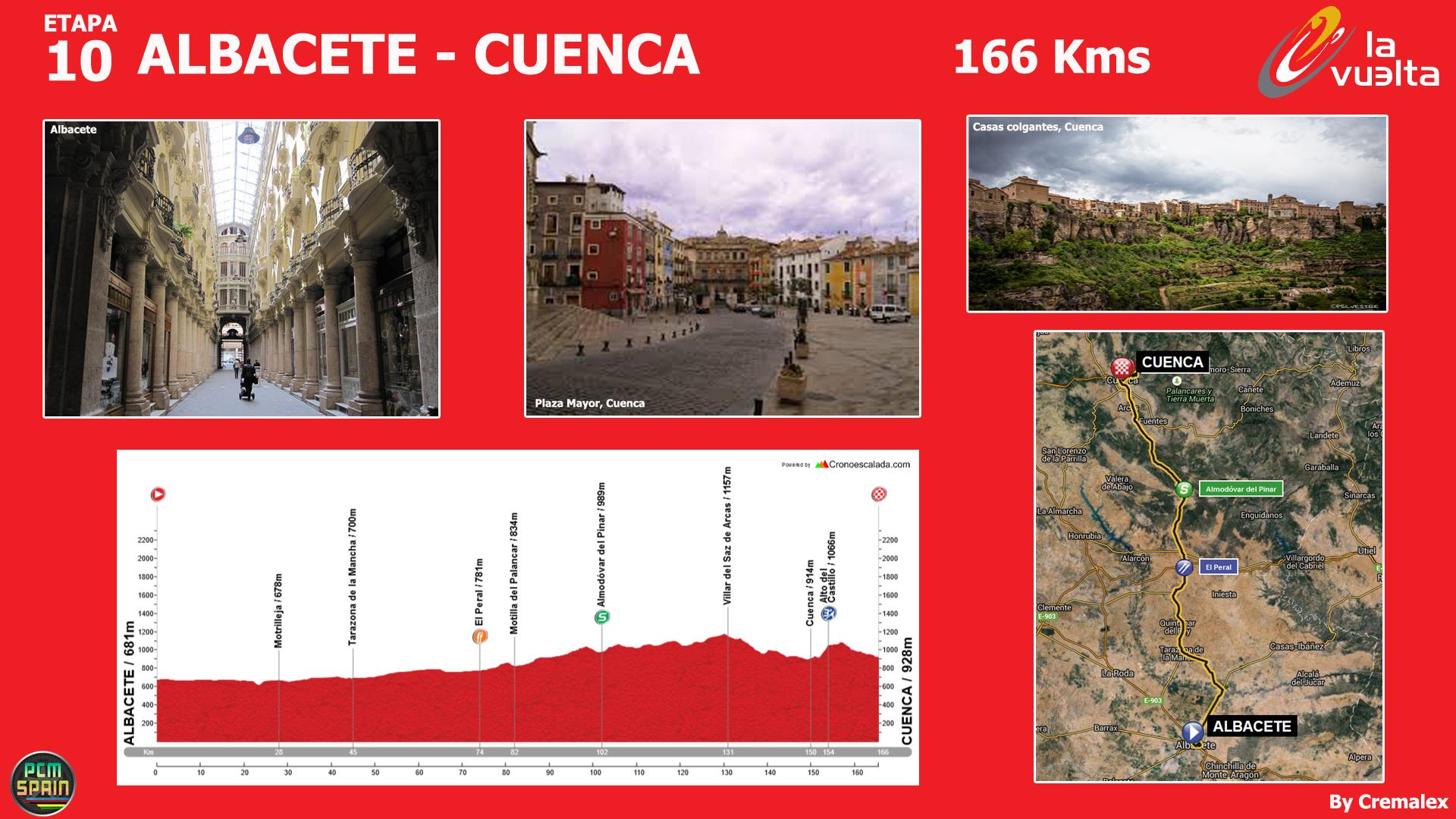 Concurso Vuelta a España 2015 - Página 6 764847Etapas10