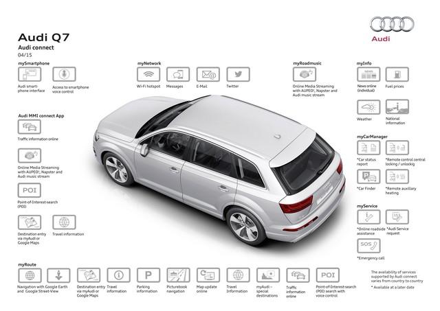 Carte SIM Audi connect – Connexion sans frontières 767231A155251medium
