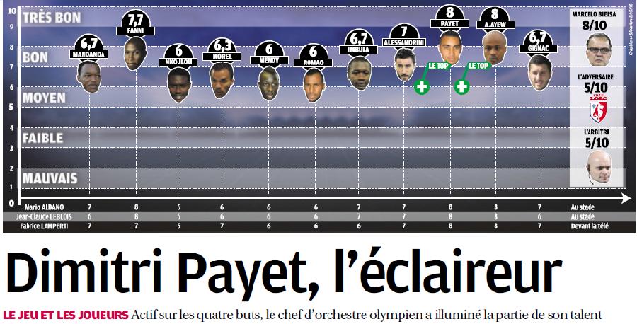 DIMITRI PAYET - Page 13 768652118d
