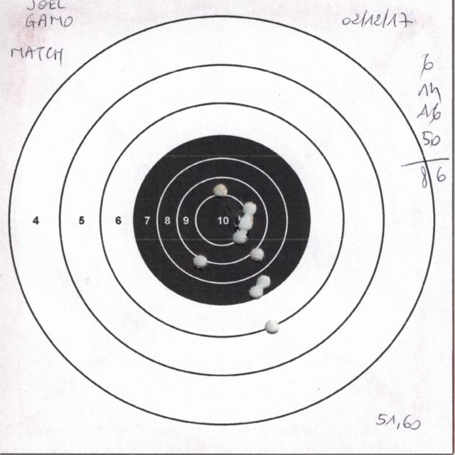 Tests plombs avec carabine Gamo Replay 771332GAMOREPLAYGAMOMATCH2