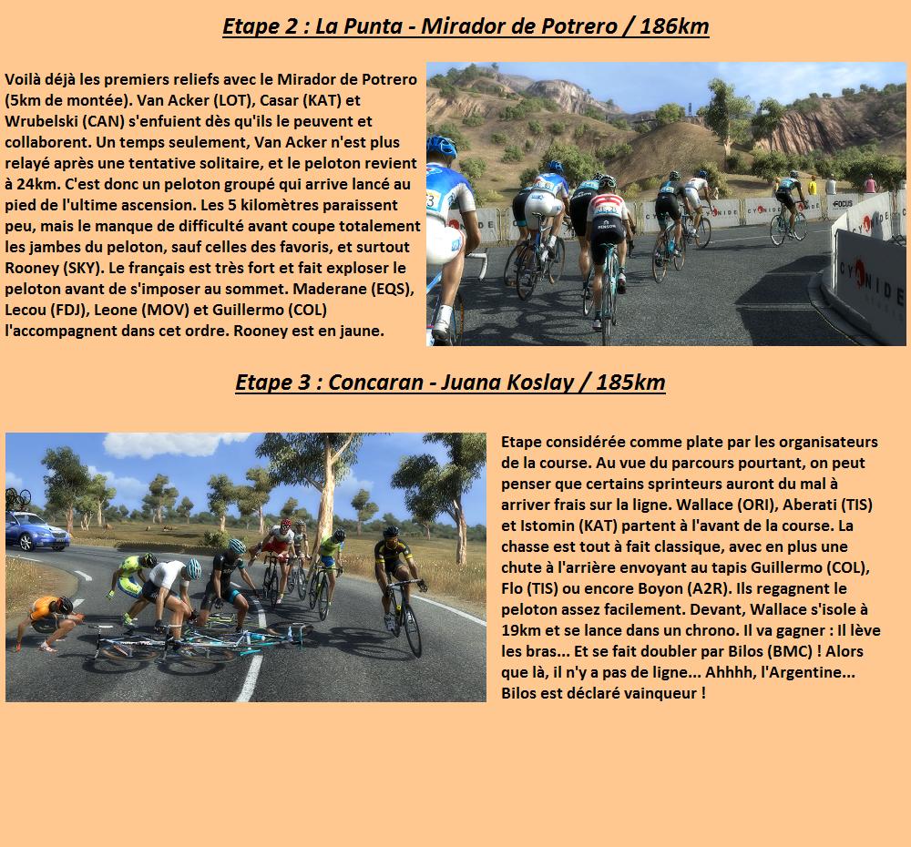 Tour de San Luis 780020SL3