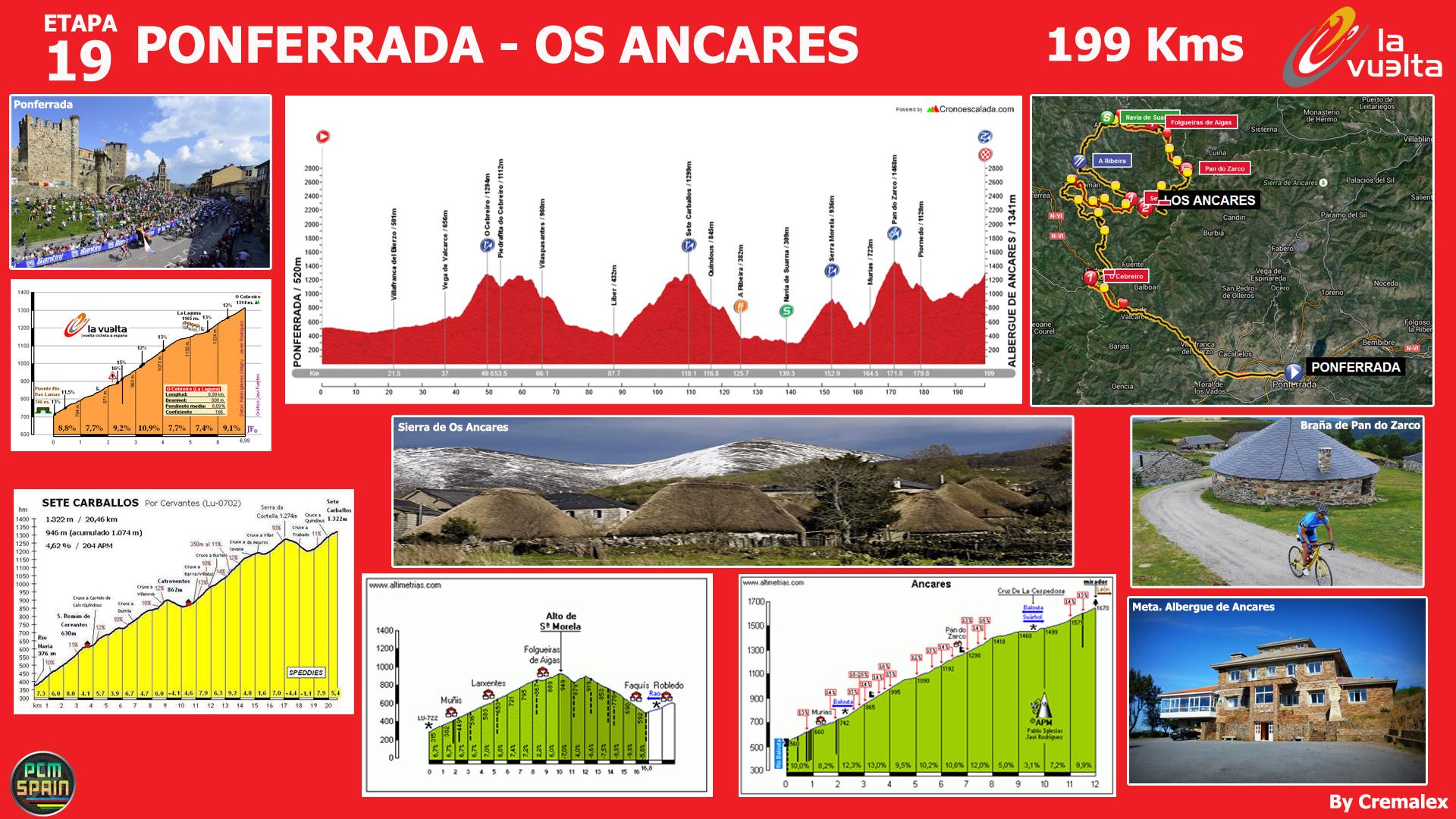 Concurso Vuelta a España 2015 - Página 6 787338Etapas19