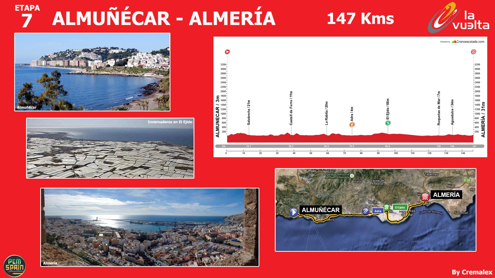 Concurso Vuelta a España 2015 - Página 6 790630Etapas07