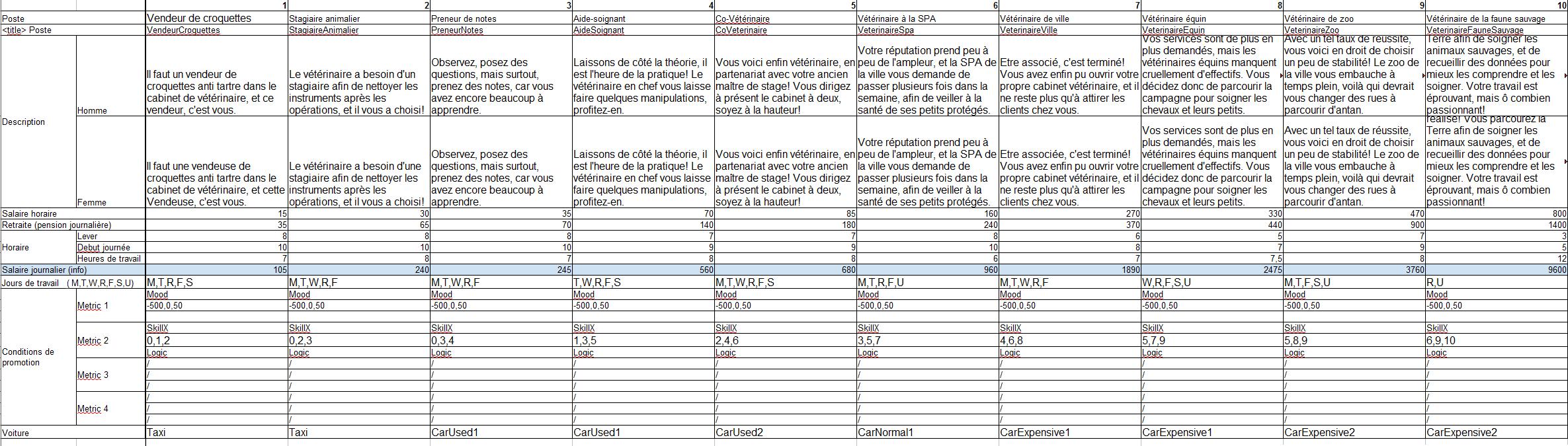 [Intermédiaire] Création de carrière : Méthodologie 792471tableau2