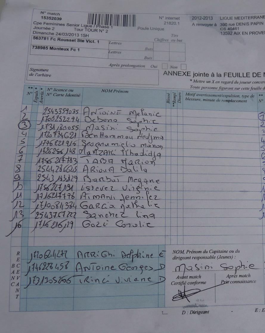 """LA SAINTE VICTOIRE DONNERA AU FC ROUSSET FOOT UN AVENIR """"SACREMENT """" GLORIEUX ! - Page 10 798022P1310456"""