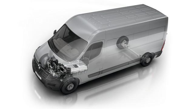Renault Pro+ présente en première mondiale deux nouveaux véhicules utilitaires électriques 8006508593816