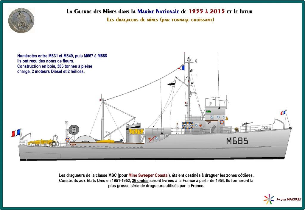 [Les différents armements de la Marine] La guerre des mines - Page 4 804474GuerredesminesPage19