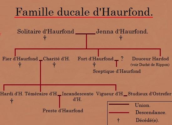 Familles ducales 811022haurfo11