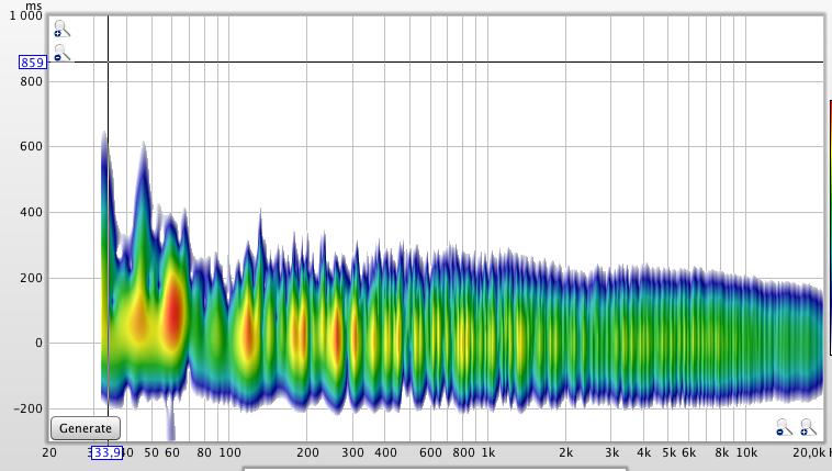RT 60 déterminer les fréquences à atténuer / diffuser 816830Capturedcran20160228002638