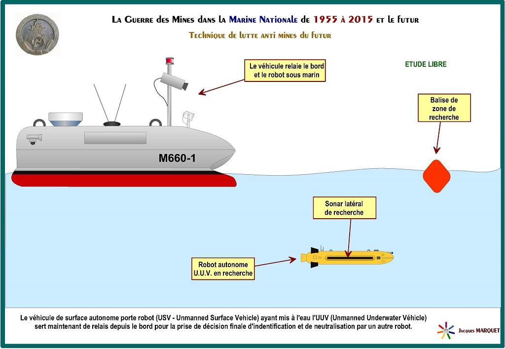 [Les différents armements de la Marine] La guerre des mines - Page 4 836058GuerredesminesPage41