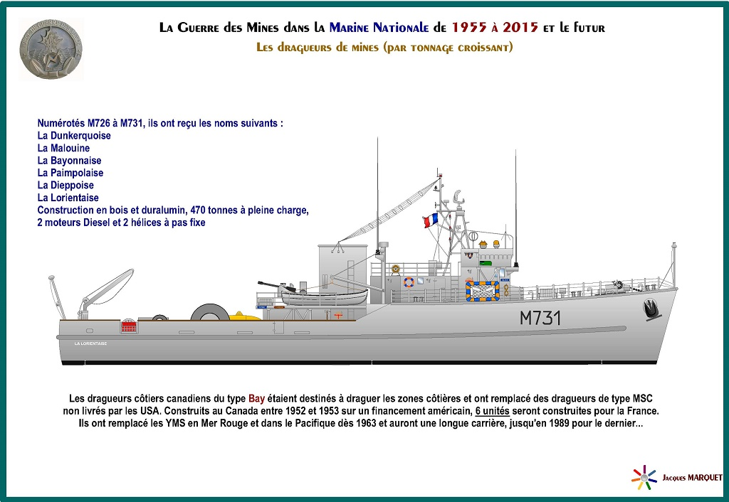 [Les différents armements de la Marine] La guerre des mines - Page 4 841301GuerredesminesPage21