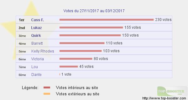 Top sites - Page 14 841688classementtemp