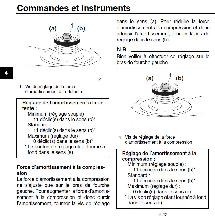 Cartouche supplémentaire fourche - Page 9 844314Sanstitre3