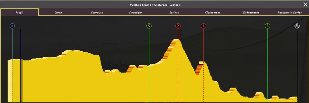 Vuelta - Tour d'Espagne / Saison 2 844542PCM0015