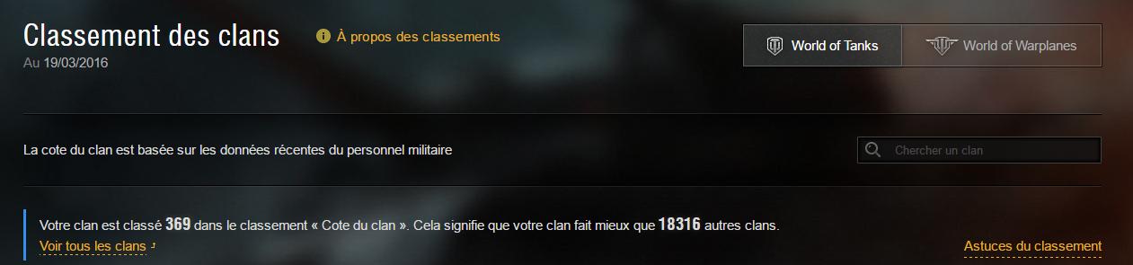 Position du clan dans la hierarchie française 846681classementau20032016