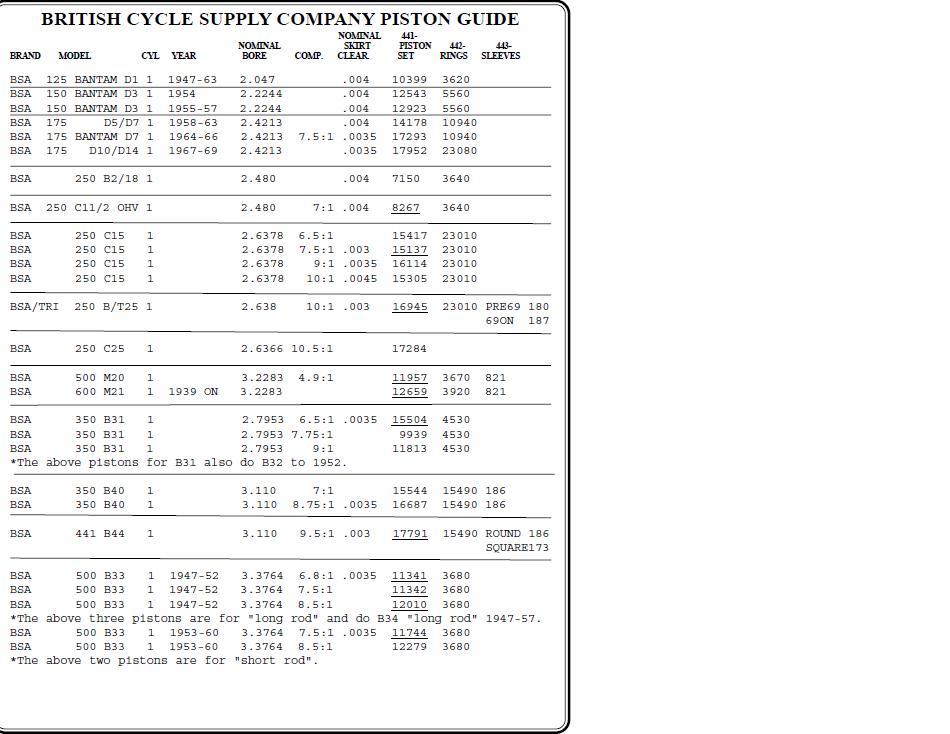 Comment connaitre les cotes Cylindre et piston, 850398pistonsrefjpg