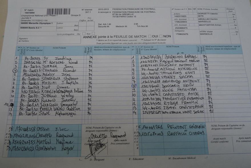 OLYMPIQUE DE MARSEILLE  :LE 11 NOVEMBRE 2012  LES U19 NATIONAUX OM ET LA  RESERVE OM .. UNE JOURNEE CORSE BIEN REUSSIE !!! - Page 2 858992P1310272