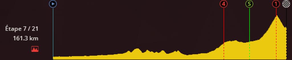 Tour de France / Saison 3 860386PCM0021