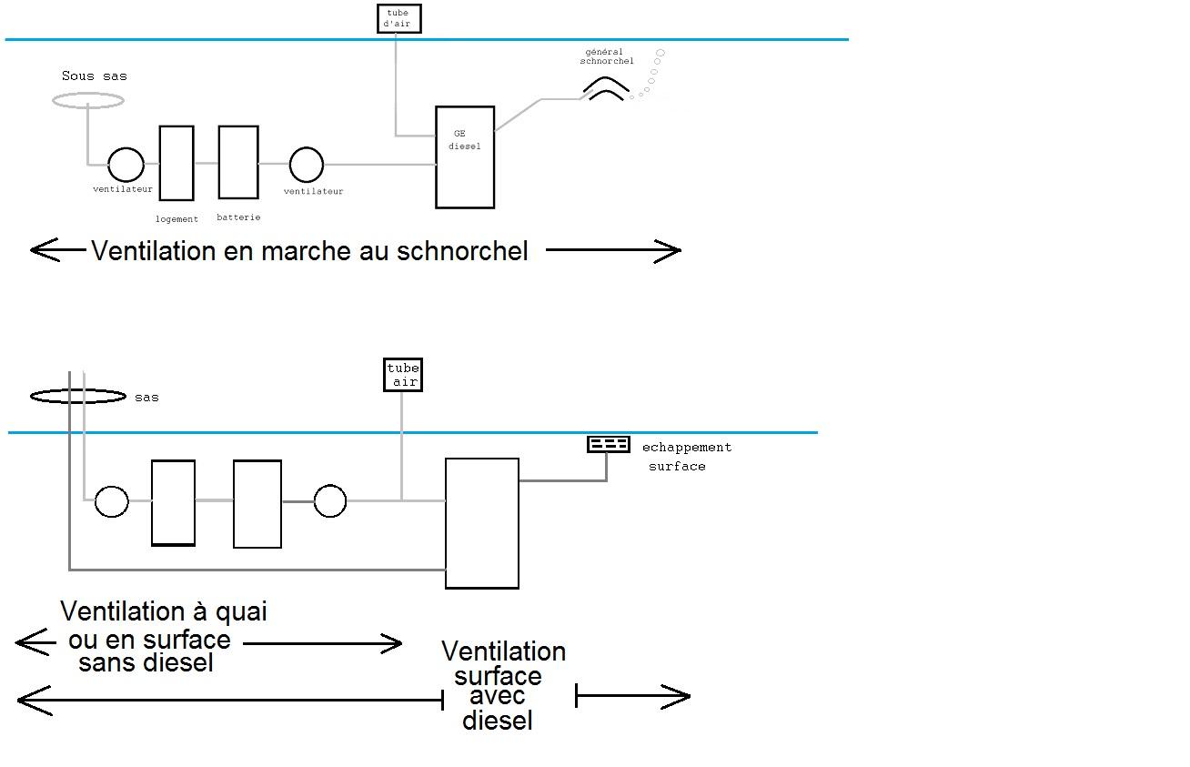 [ Divers - Les classiques ] PROFILS DE SOUS-MARINS TYPE DAPHNE - Page 2 877332ventilgene800t