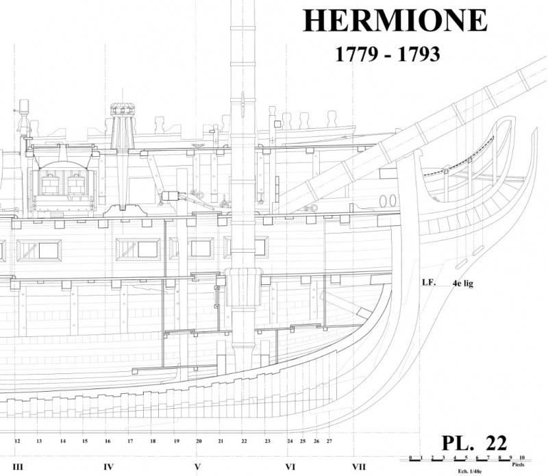 L'Hermione de chez Hachette au 1/64e. - Page 2 880464pl22