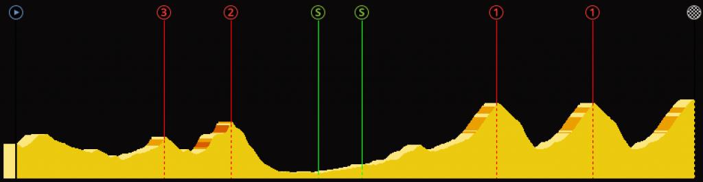 Tour d'Alberta 895350PCM0006