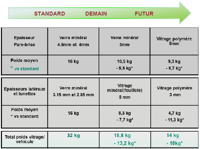 1l/100km : EOLAB, vitrine de l'innovation Renault pour l'environnement 898362EOLAB23
