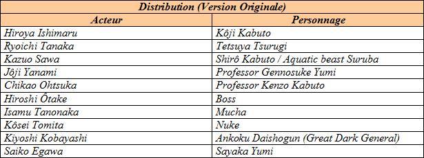 Collection des films Mazinger (2) : Mazinger Z contre le Général Dark 910107zdarkcastingvo