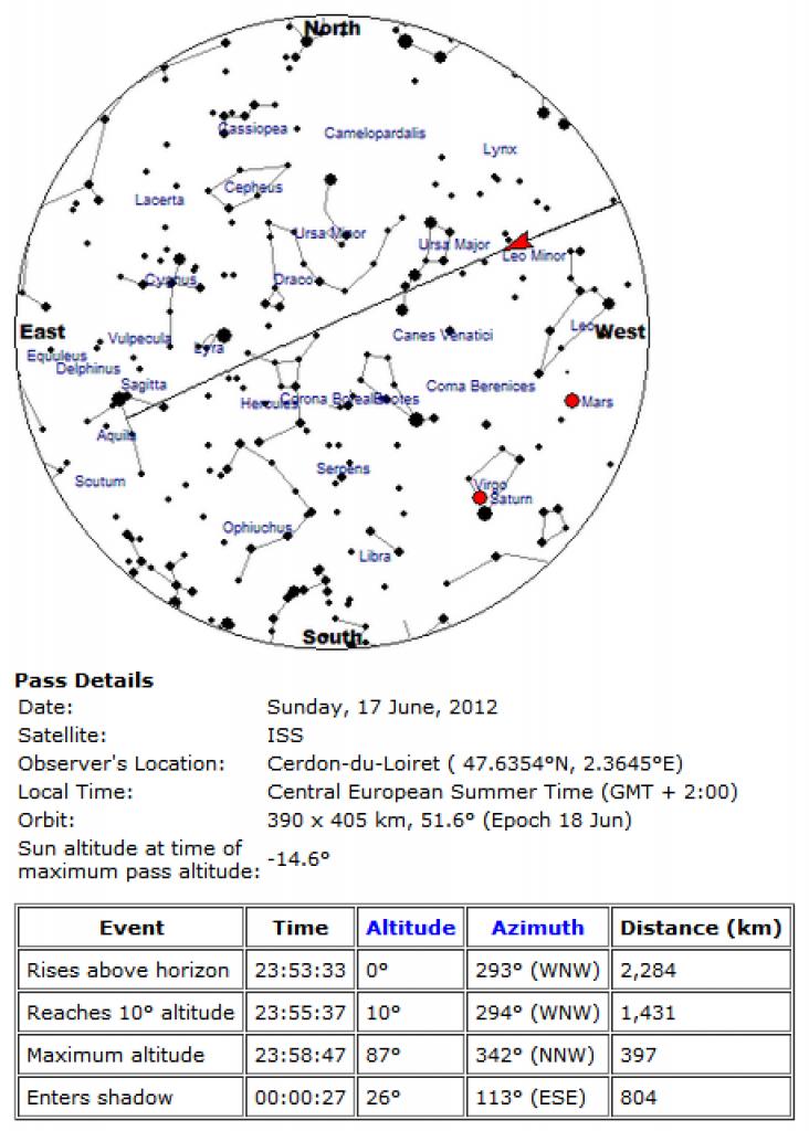 2012: le 18/06 à 23H50 - Disques lumineux - Cerdon  (45)  910250Sdeuny7