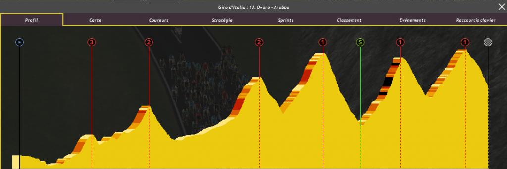 Giro - Tour d'Italie / Saison 2 912197PCM0001