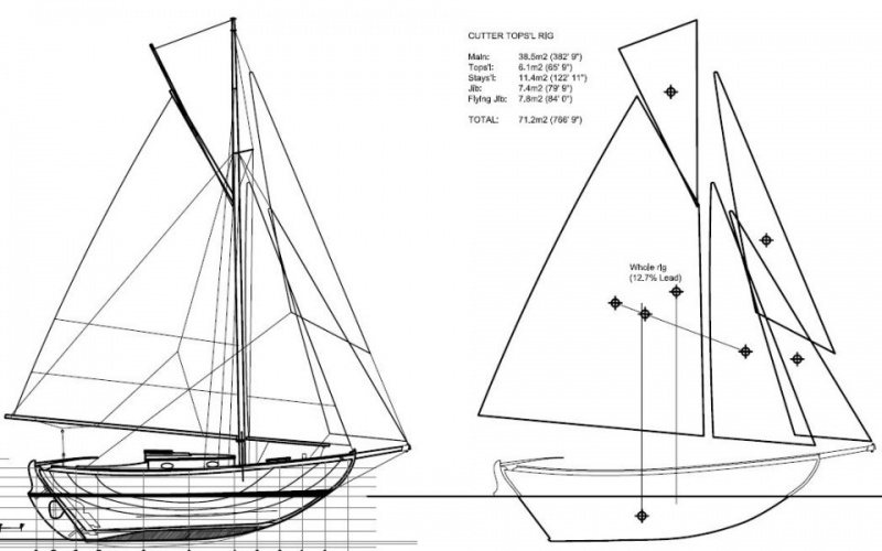 Construction d'un voilier motorisé 914534391955724