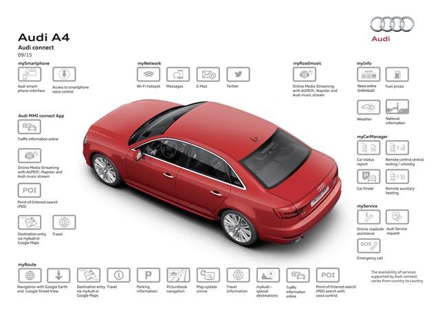 Carte SIM Audi connect – Connexion sans frontières 933140A157383medium