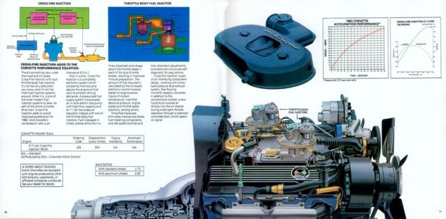 chevrolet corvette 1982 edition collector monogram au 1/8 - Page 2 9334753836lowres