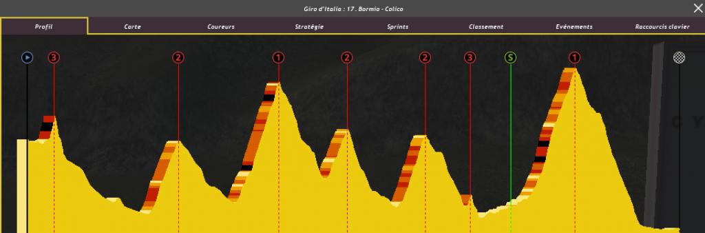 Giro - Tour d'Italie / Saison 2 937563PCM0025