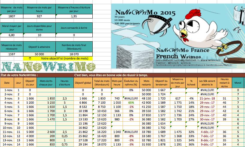 Nanowrimo 2017 951491Capturedecran20171130a223641