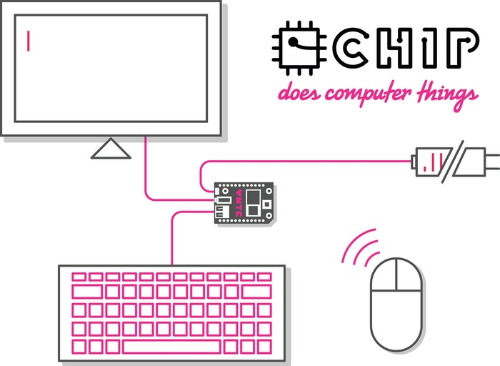 Chip : un ordi à 9$ 9516245a41c8ab3a4063bb1a31d8c5f2340b84original