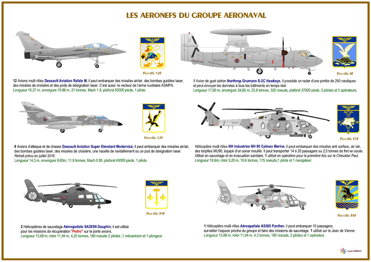 [ AÉRONAVALE - DIVERS ] Groupe Aéronaval Français en dessins 960279cGANAronautique