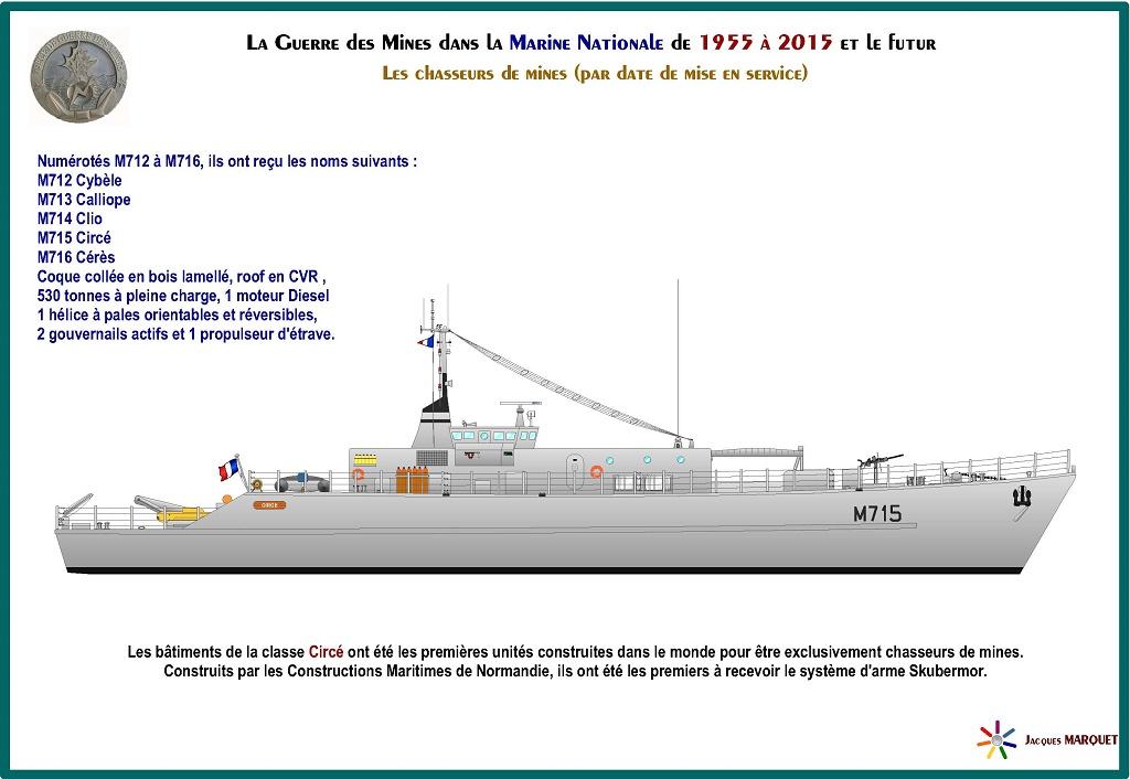 [Les différents armements de la Marine] La guerre des mines - Page 4 961983GuerredesminesPage35