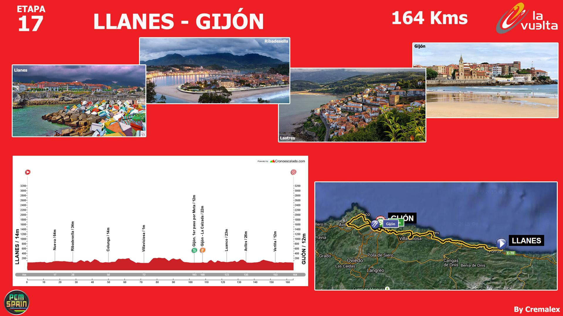 Concurso Vuelta a España 2015 - Página 6 971739Etapas17